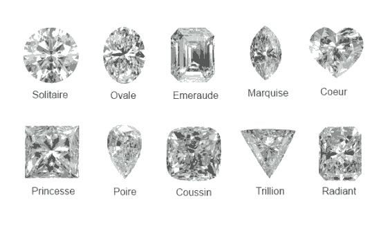 tailles des pierres